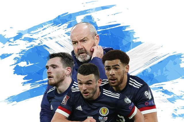 Scotland will face Czech Republic, England and Croatia in the group stage games of the 2021 football tournament. (Graphic: Mark Hall / JPIMedia)